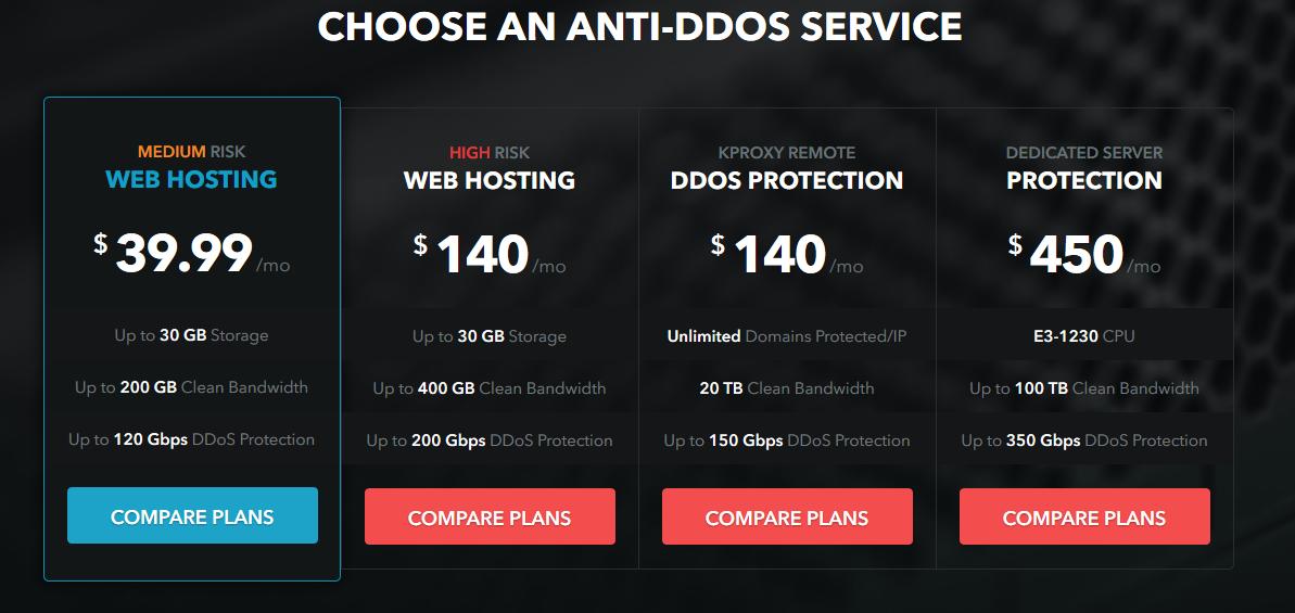 Koddos best web hosting